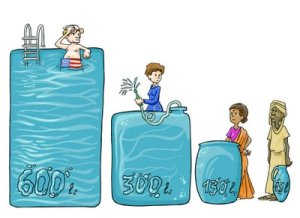 Acceso al consumo de agua