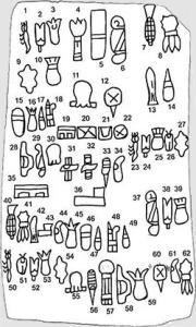 Estela Olmeca glifos
