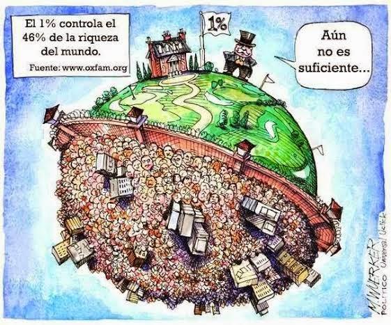 Desigualdad social y económica del Mundo